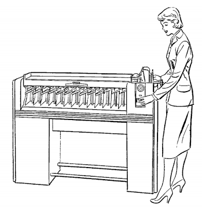 Inside card sorters: 1920s data processing with punched