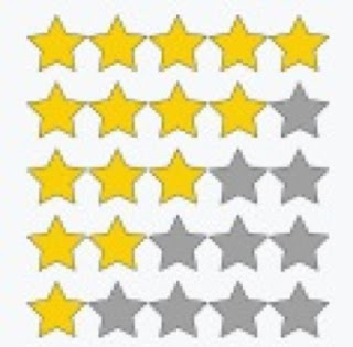 jasa review produk onlenpedia.com