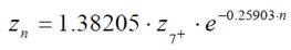 caracterización de la fracción pesada Zn