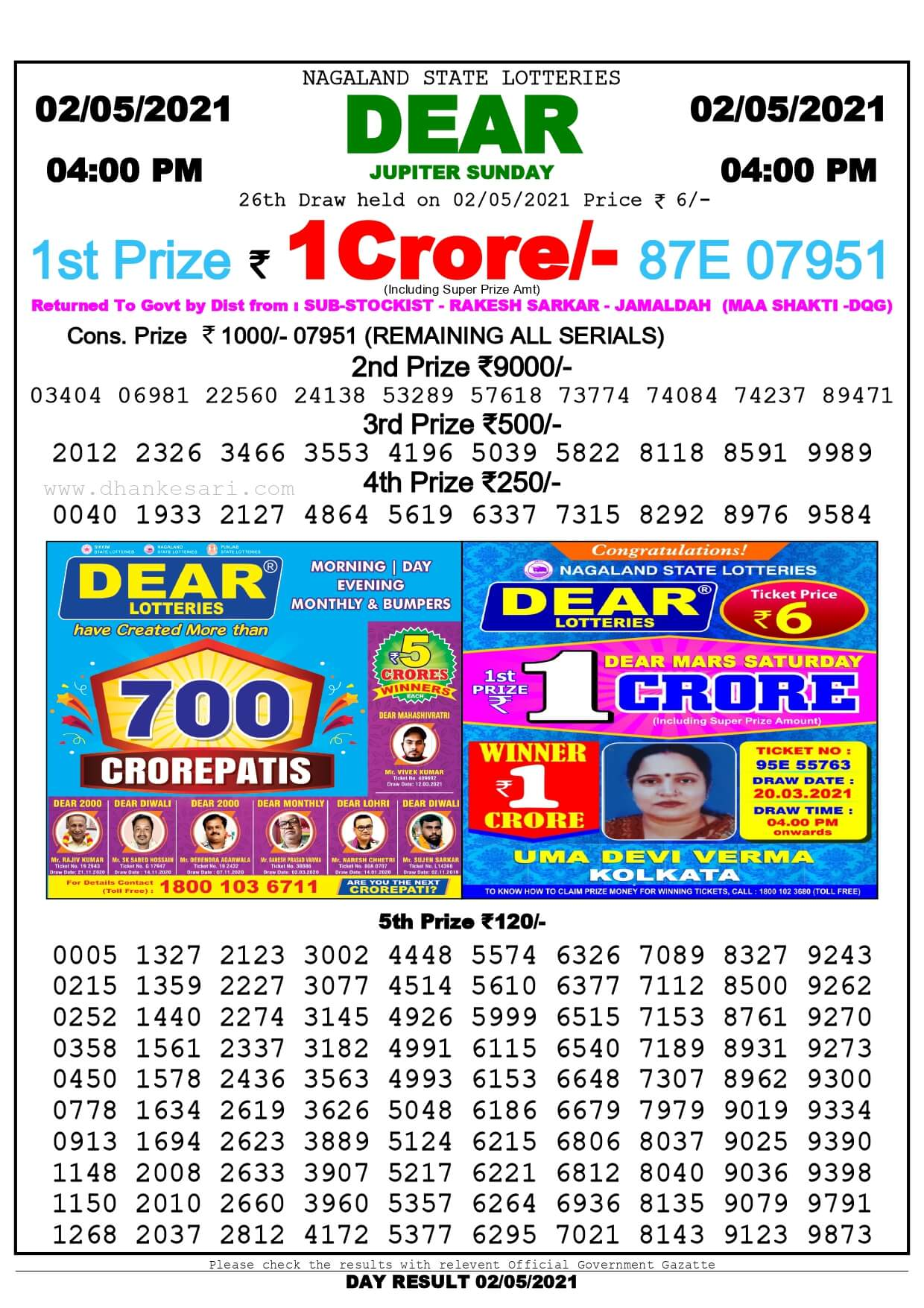 Nagaland State Lottery Result Today 4:00 PM 2.5.2021