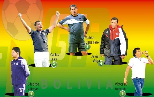 Fútbol: 5 técnicos sobrevivientes del torneo Apertura 2015-2016