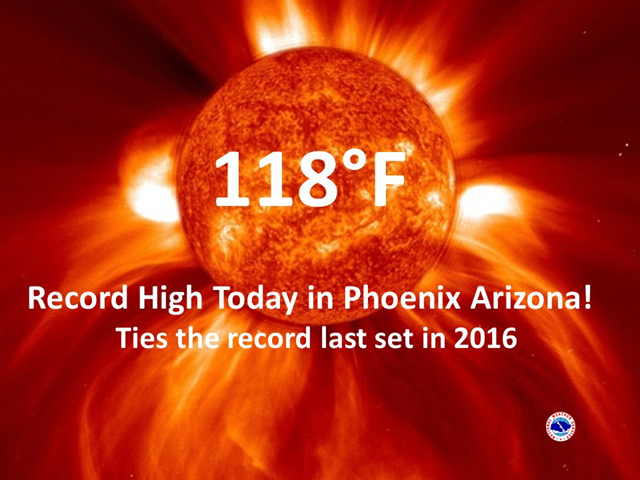 NWS Phoenix tweeted this image of the sun, with the caption, '118 Record high today in Phoenix, Arizona! Ties the record last set in 2016'. The tweet read, 'Today's high of 118F in #Phoenix ties the record set 1 year ago. If we hit our forecast highs Tue & Wed it would set 2 new records. #azheat'. Graphic: NWS Phoenix / Twitter
