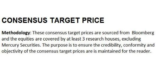 consensus target price