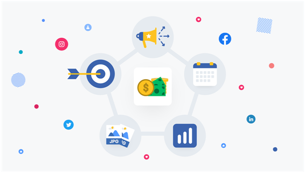 The Roi Of Social Media Activities and Hootsuite Product