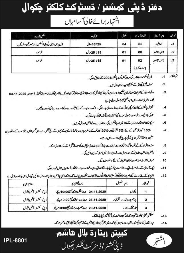 Deputy Commisioner Office Jobs October 2020