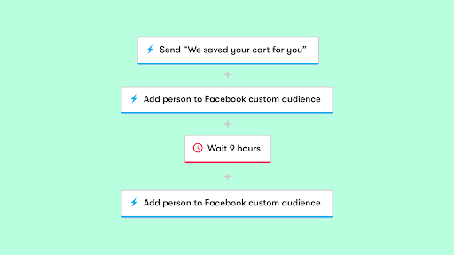 Connect Drip To Facebook Custom Audiences