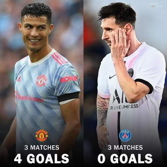 Cristiano Ronaldo has produced more shots than any in Premier League