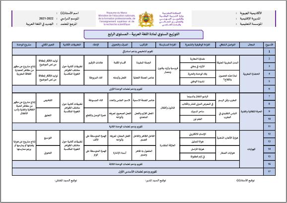 توزيع سنوي: الجديد في اللغة العربية المستوى الثالث 2021/2022