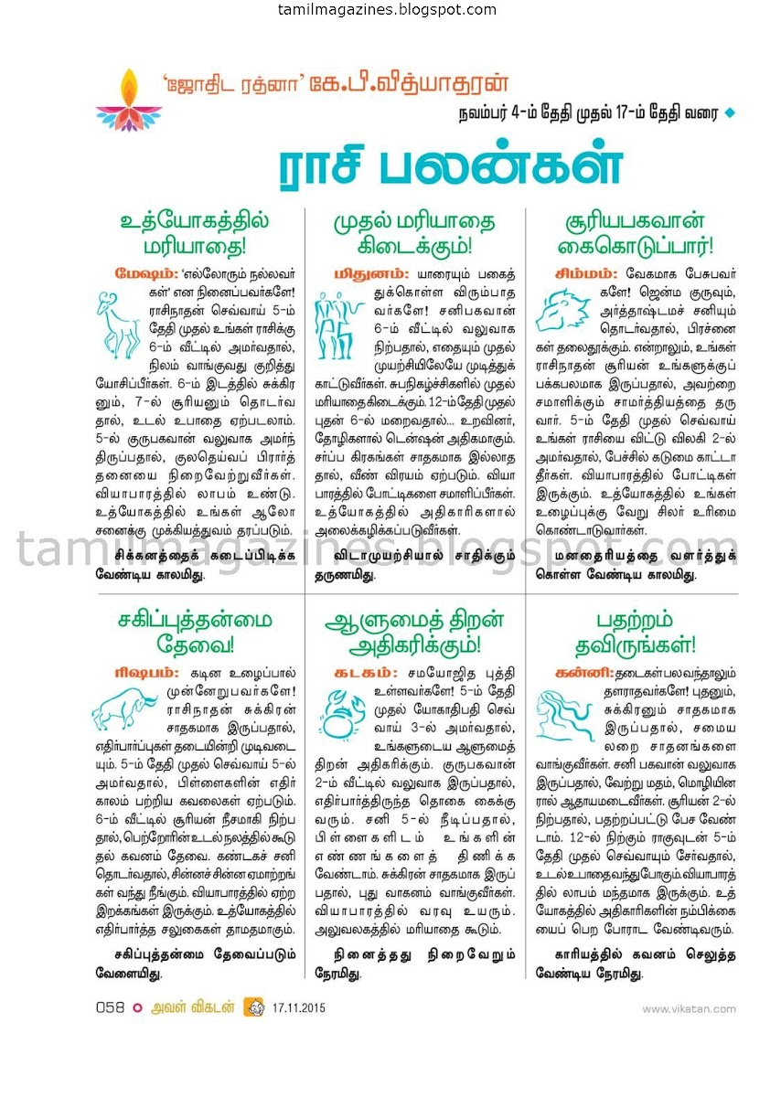 Tamil Rasi Palan 2015 Meenam | Autos Post