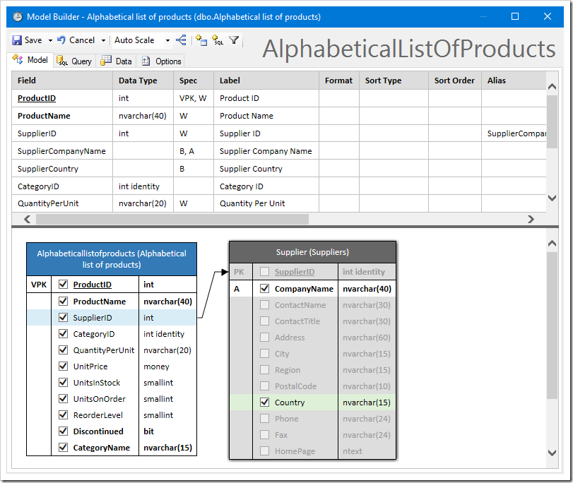 Including fields of Suppliers table into Alphabeticallistofproducts data model.