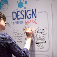 IRDG Design Thinking Ireland 2017
