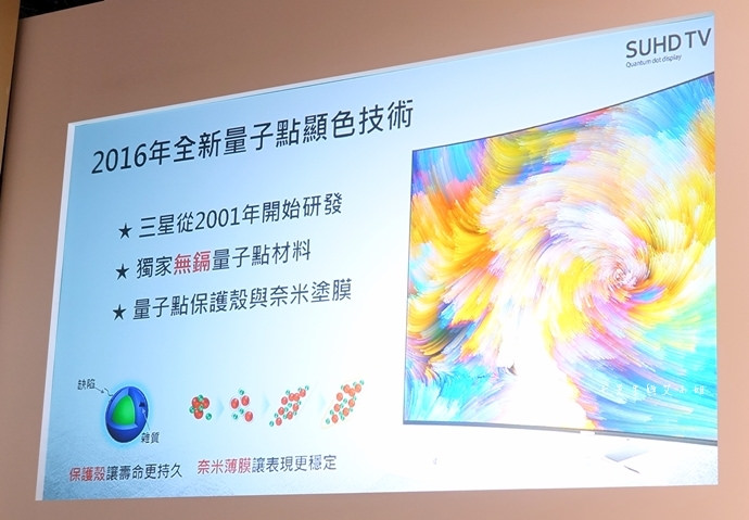 3 2016 三星 SAMSUNG SUHD 超4K電視