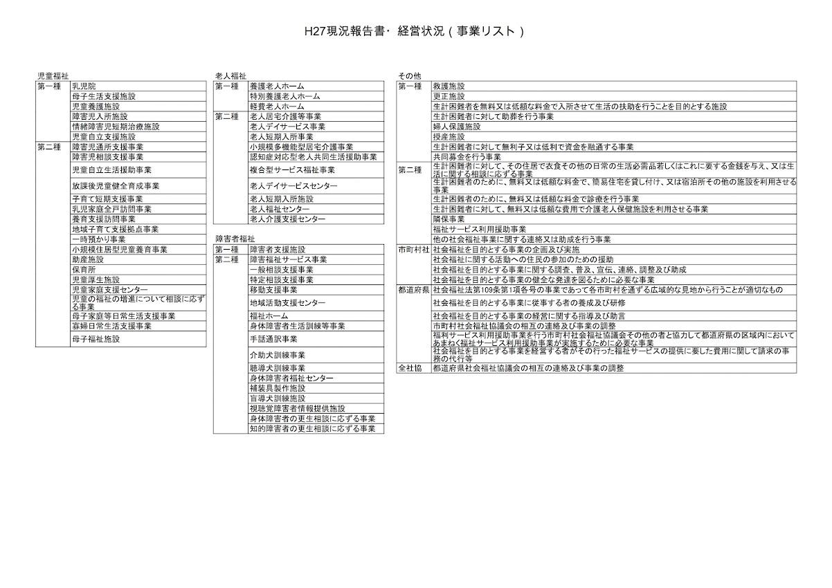 平成27年度の北竜町社会福祉協議会の経営状況(事業リスト)