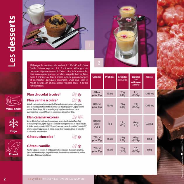 création brochure Easydiet laboratoires OligoSanté