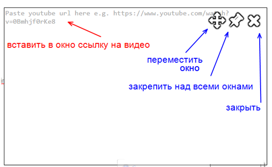 плавающее окно youtube