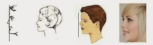 cat toc nu nang cao phan tich khuan mat va co the 8 Cắt tóc nữ nâng cao: Kiểu tóc cho khuôn mặt trái tim