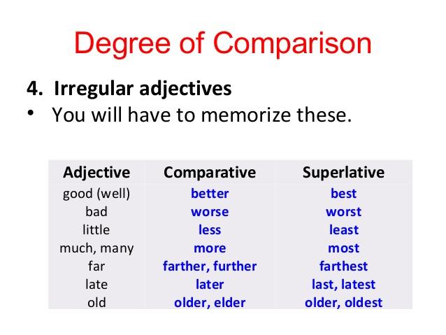 Apa Yang Di Maksud Dengan Comparison Degree ?