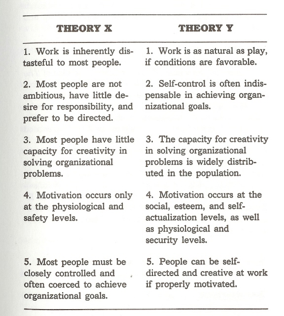 difference between maslow and vroom motivational theories Maslow and herzberg theories of motivation 1 theories of motivation (maslow and herzberg) by durga devi r 2 what is motivation.