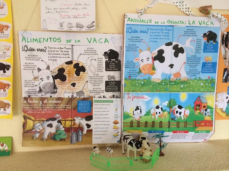 Animales de la granja vaca clases de 5 a os del ceip for Vacas decorativas para jardin