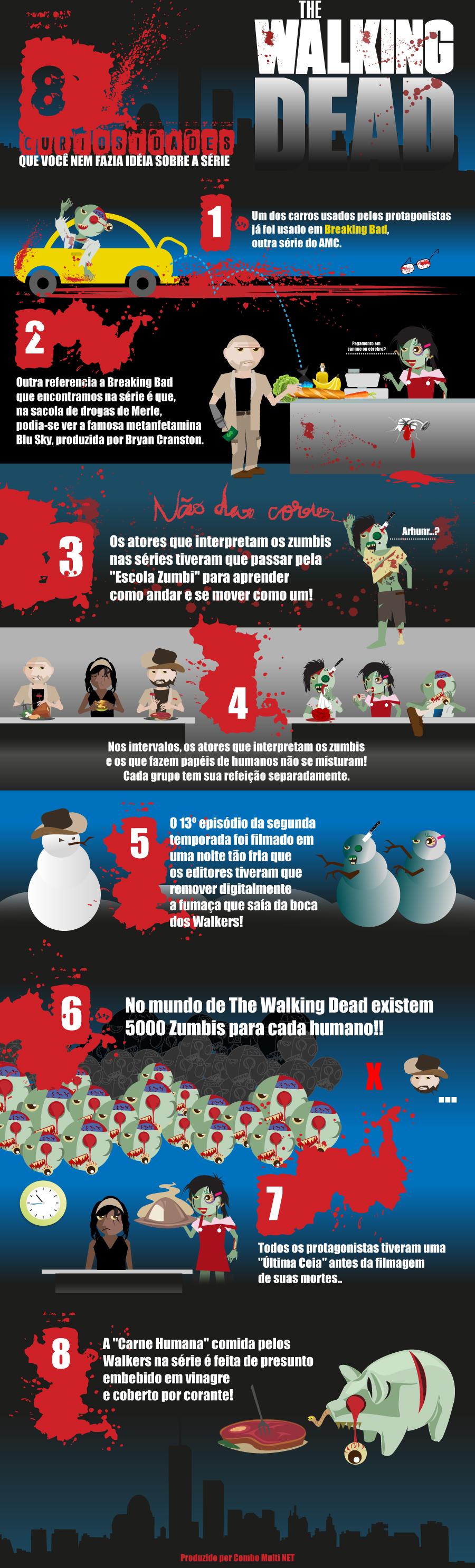 Oito curiosidades sobre The Walking Dead que você nem fazia idéia sobre a série