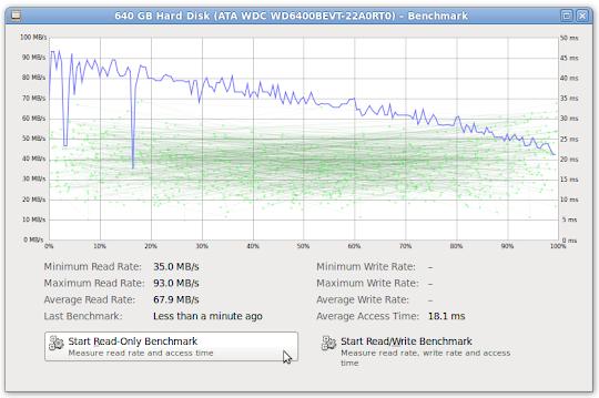 HDD benchmark под Ubuntu
