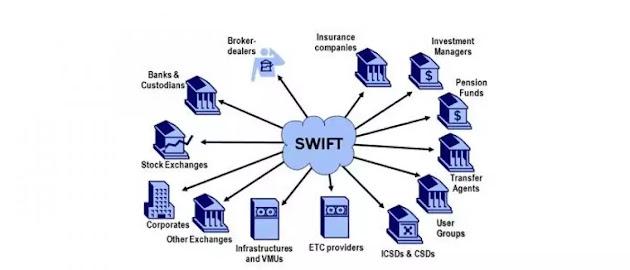 swift bank