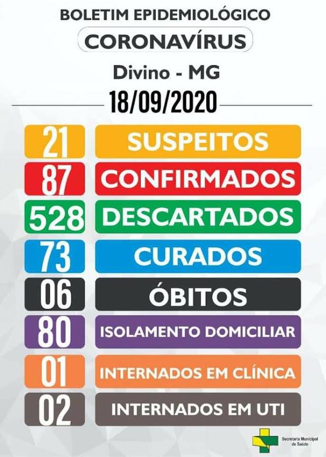 Divino: Confira o Boletim Epidemiológico desta sexta-feira (18)
