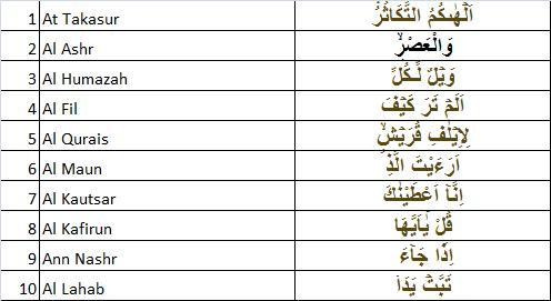 Bacaan Surat Al-Qur'an dalam Shalat Tarawih