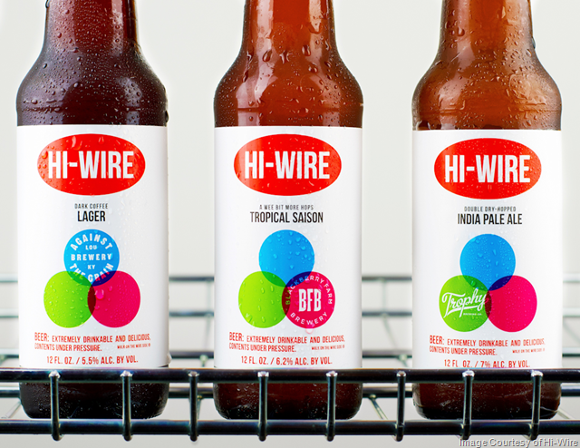 Hi-Wire Brewing Announces 2018 Collaboration Mixed 12-Pack and Double Bottle Release