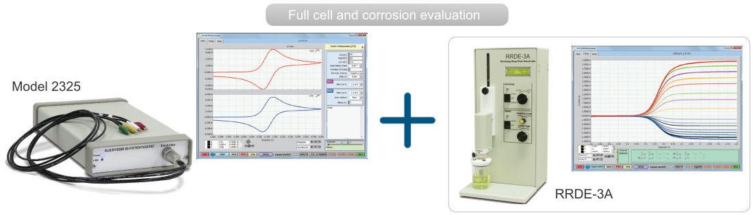 Spectroelectrochemical measurement and RRDE measurement