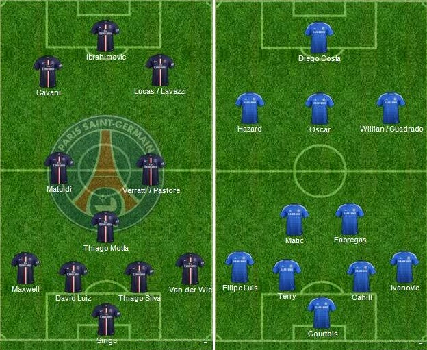vs Predictions Chelsea PSG Lineups Possible Starting 2015