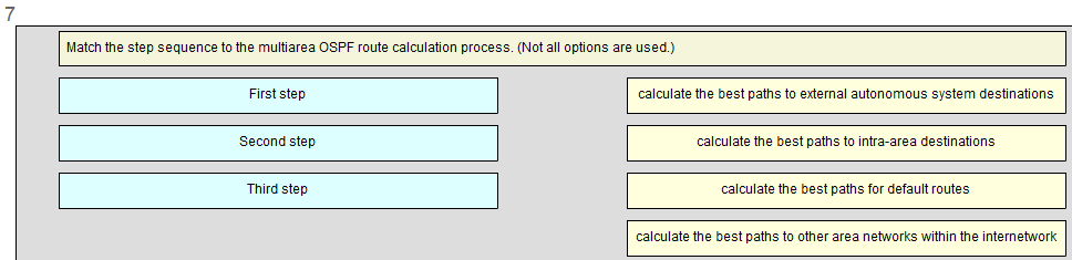 CCNA 3 v6.0 SN Practice Final Exam Q62-1