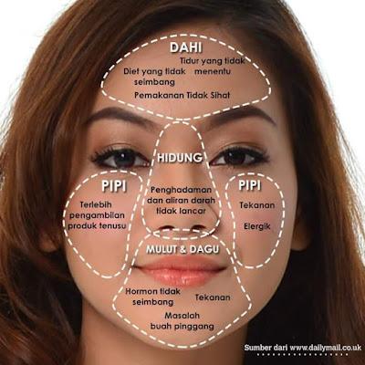 Image result for produk hilangkan jerawat