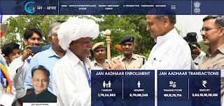 Jan Aadhaar Card Rajasthan.jpg