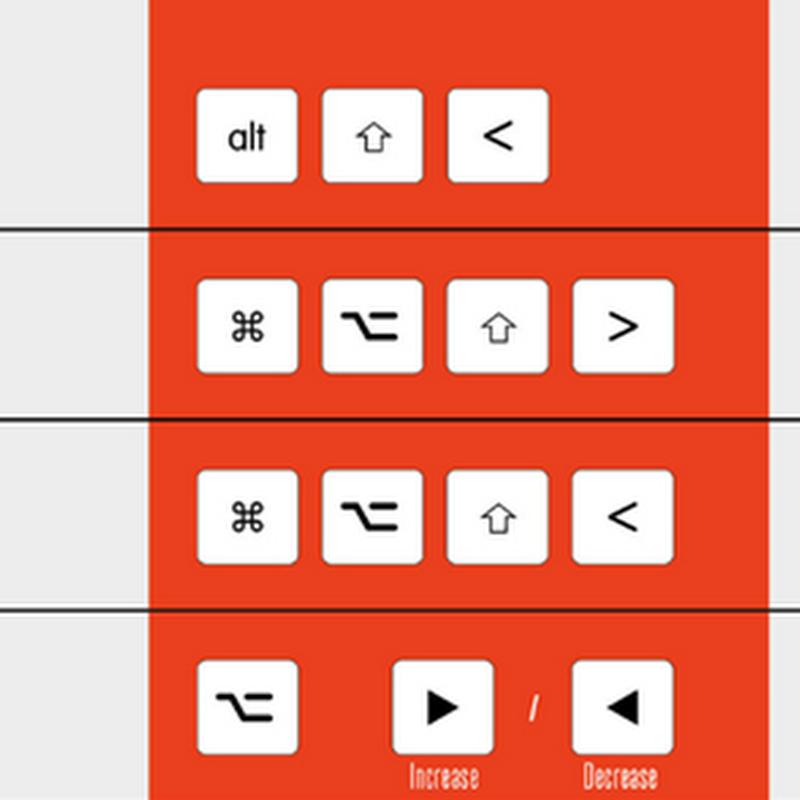 69 atajos de teclado para agilizarte con Photoshop
