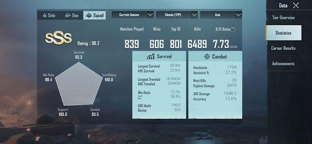 PUBG Mobile: Oyunun 15. Sezonunda nasıl hızlı seviye atlanır?