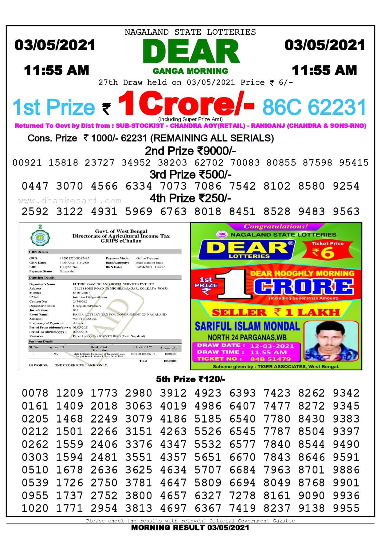 Dhankesari Lottery Sambad Result Today 11:55 AM 3.5.2021