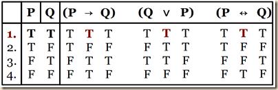 Agler 3.4.2 consistency 1