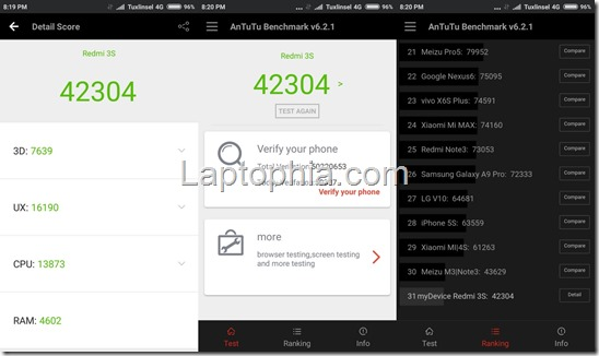 Benchmark Xiaomi Redmi 3S