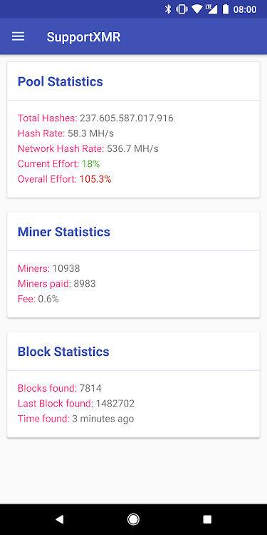 SupportXMR Pool – (Android Apps) — AppAgg