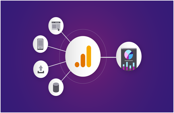 A Brief Description About Data Import And Google Analytics