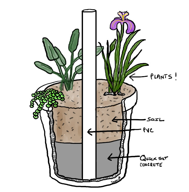 Make a stand to hold your umbrella using and old flower pot, PVC, and quick set concrete.