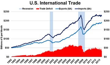 Trade-June-2013