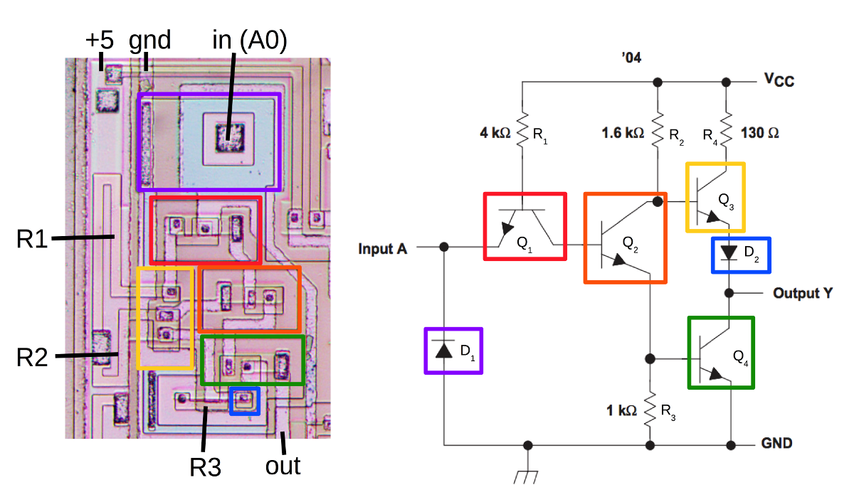 Ken Shirriffs Blog January 2017 This Is A Transistor Logic Ttl Or Gate Circuit Using An Inverter In The 74181 Alu Chip Along With Schematic Showing Components Of