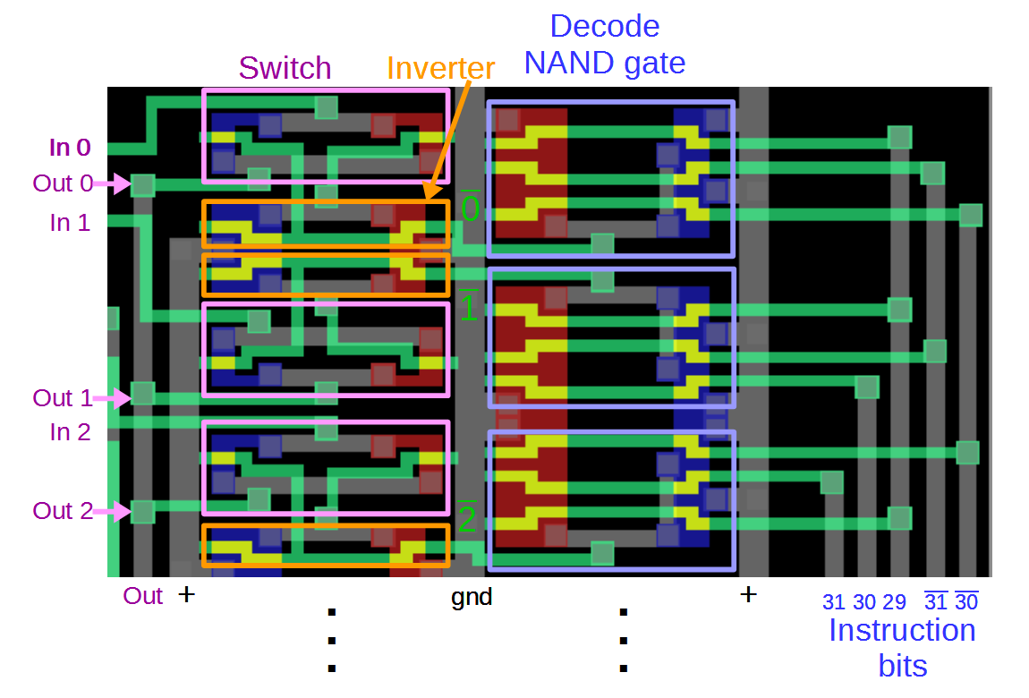 Official Randibox Blog Conditional Instructions In The Arm1 Circuit Diagram Using Nand Gate Of Multiplexer Inside Processors Condition Code Evaluation