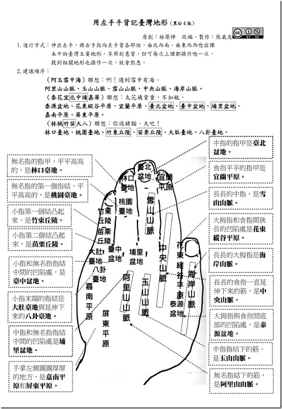 補充_用左手記臺灣地形4_黑白_01
