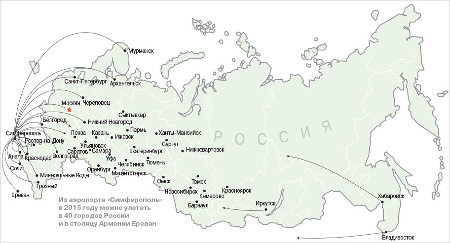 Из аэропорта «Симферополь» в 2015 году можно улететь в 40 городов России и в столицу Армении Ереван