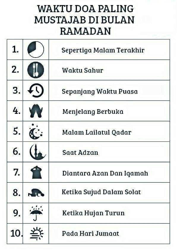 10 WAKTU DOA PALING MUSTAJAB DI BULAN  RAMADAN