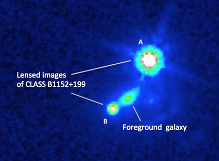 sistema de lente gravitacional CLASS B1152 199