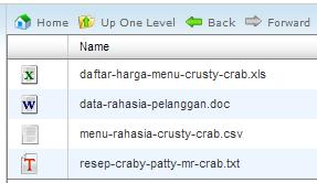 File yang terdapat pada direktori /public_html/data-rahasia/